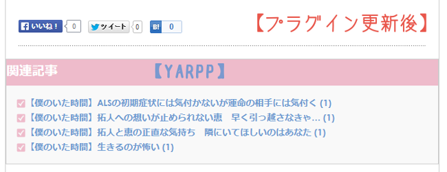 YARPP After